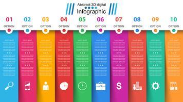 Infographie papier commercial. Dix articles.