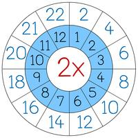 Number two multiplication circle worksheets