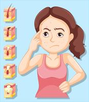 Woman and pimple problems