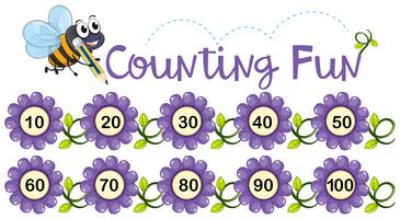 Math poster for counting with bee
