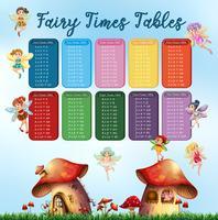 Times tabellen grafiek met feeën vliegen in de tuin