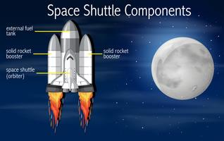 Concetto di componenti dello space shuttle