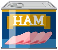 Sliced ham in aluminum can