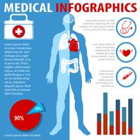 Medical infographics with text and anatomy