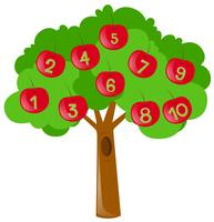 Counting numbers with red apples on tree