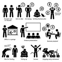Entrepreneur créant un pictogramme de jeune entreprise.
