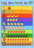 Räkna banderoll med färsk frukt