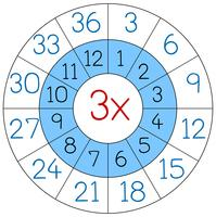 Number three multiplication circle vector