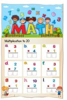 Math Multiplication Number Kapitel
