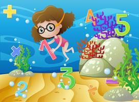 Mädchen und Zahlen unter Wasser