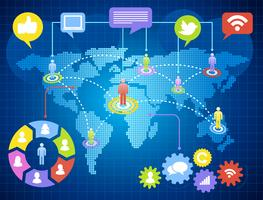 Abbildung des Social Media-Konzeptes