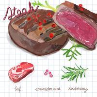 Style d'aquarelle steak dessiné à la main