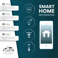 Smart home tech infographic vektor
