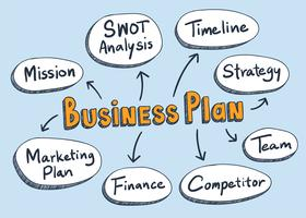 Businessplan woorden illustratie