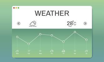 Illustration av väderprognos