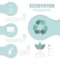 Ekosystem infografisk miljöbevarande vektor
