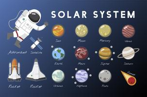 The solar system vector