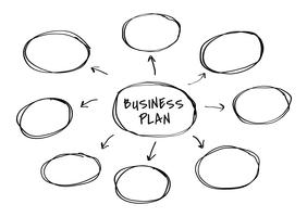 Business plan mind map