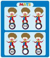 Math kalkylblad mall med cirkus clowner