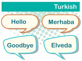 Speech bubbles with Turkish words