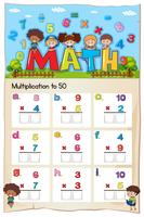 Mathematics Multiplication Work Sheet for Student