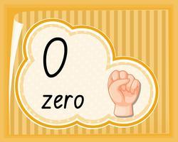 Zero with hand gesture