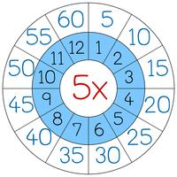 Number five multiplication circle vector