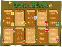 Diagrama de tabelas de horários com flores no fundo