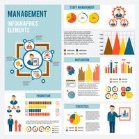 Conjunto de infografía de gestión