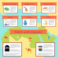 Conjunto de infográfico de cultura árabe