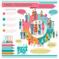 Conjunto de infografías familiares