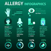 Allergie Infographics Set