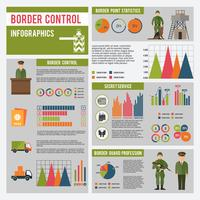 Border Guard Infographics
