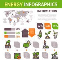 Conjunto de infográficos de energia