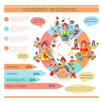Housewife Infographics Set vector