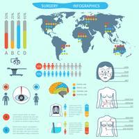 Conjunto de infográficos de cirurgia