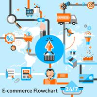 Ilustración de diagrama de flujo de comercio electrónico