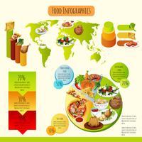 Infografía de comida tradicional