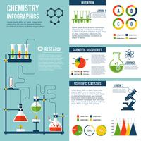 Chemie-Infografiken gesetzt
