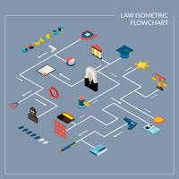 Law Isometric Flowchart