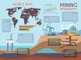 Conjunto de infográficos de mineração