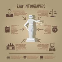 Law infographic symbols icon poster