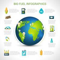 Infografía Bio Combustible vector