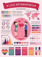 Éléments d'infographie d'amour