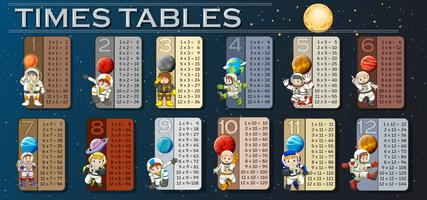 Times tables with astronauts in space background
