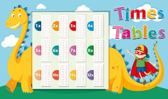 Times tables template with dragon in background