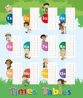 Times tables chart with kids in park
