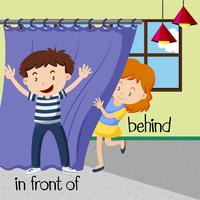 Opposite words for behind and in front of