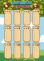 Diseño gráfico para tablas de división.