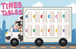 Times tables on lorry truck